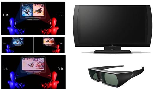 Sony PlayStation 3D
