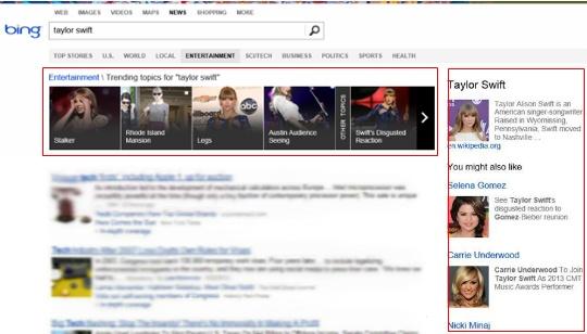 Knowledge Graph Bing News