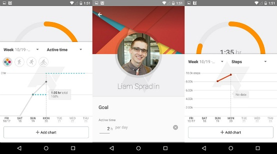 Vistazo a Google Fit en Android 5.0 Lollipop